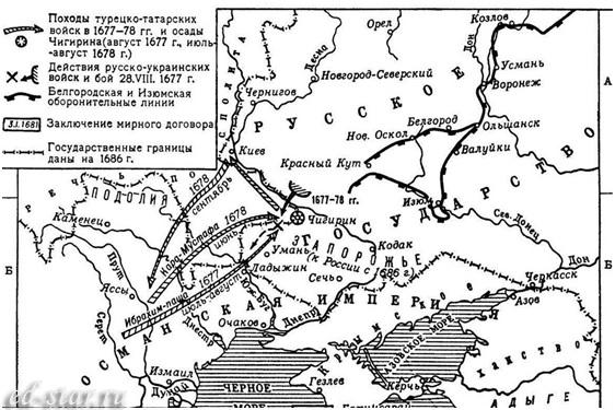 Внутренняя и внешняя политика Федора Алексеевича