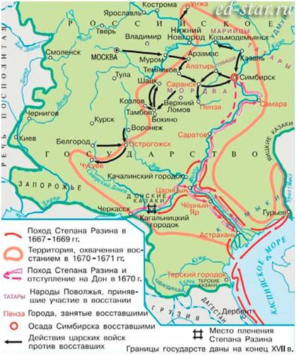 Россия в годы правления Алексея Михайловича